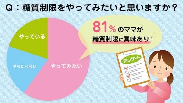 %e7%b3%96%e8%b3%aa%e5%88%b6%e9%99%90%e3%82%b0%e3%83%a9%e3%83%95