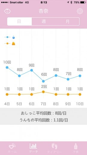 data_ui