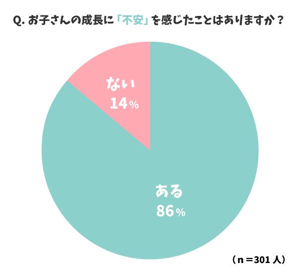 graph_zkai1801_01