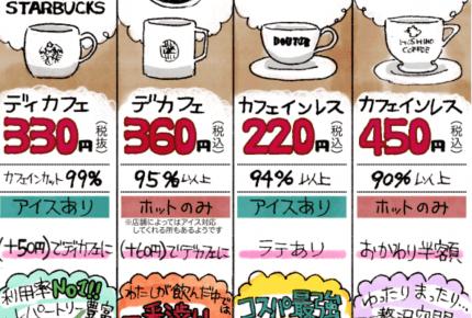 妊婦・授乳期ママでも安心して飲める「コーヒーチェーン店」比較 #ママの耳寄り情報