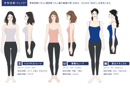 """仕事復帰のママ必見! """"似合うファッション""""がわからないときに役立つ「骨格診断」"""