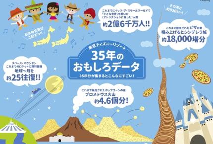 これまで販売されたピザは「シンデレラ城の約18,000塔」分!?東京ディズニーリゾートにまつわるおもしろデータを公開