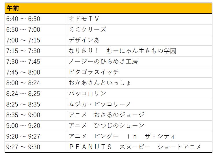 改編 e テレ 番組