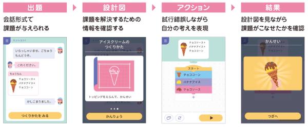 img_app_flow