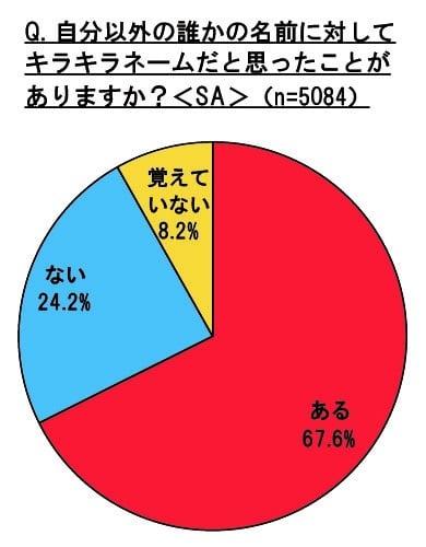 ネーム 2019 キラキラ 【2021年最新】キラキラネーム・DQNネームランキング15選!!