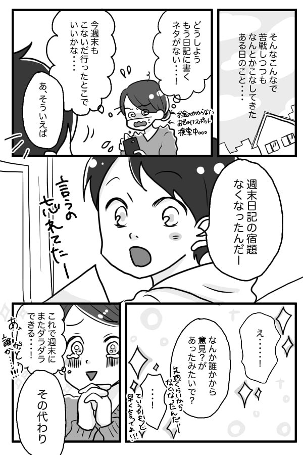 BBS_週末日記2