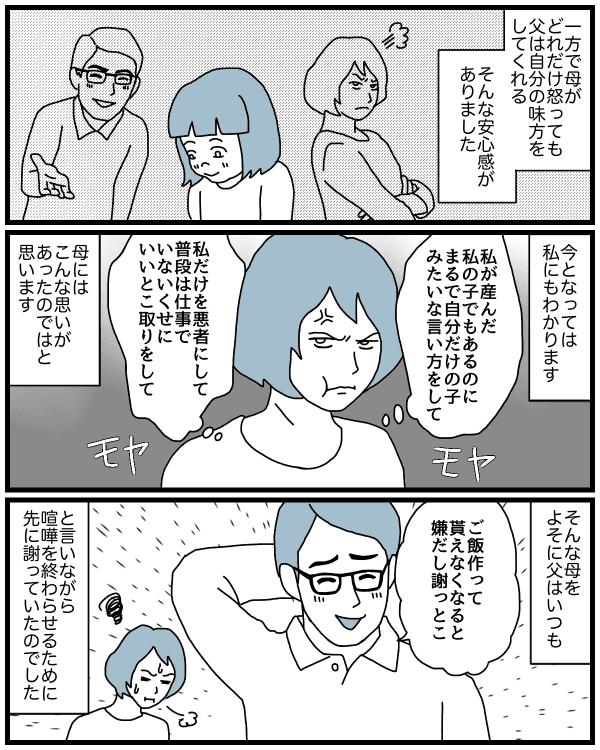 甘過ぎパパ3