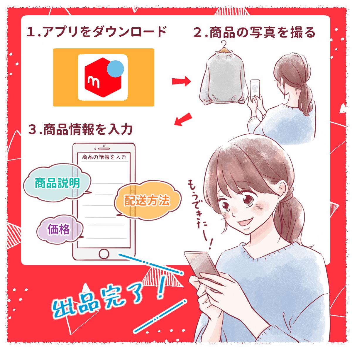 イラスト(完成)3