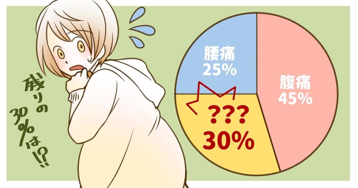 妊娠 後期 下 腹部 鈍痛
