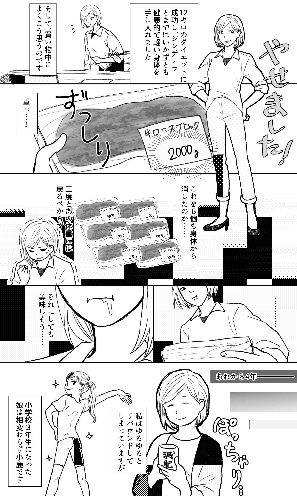ダイエット決意4