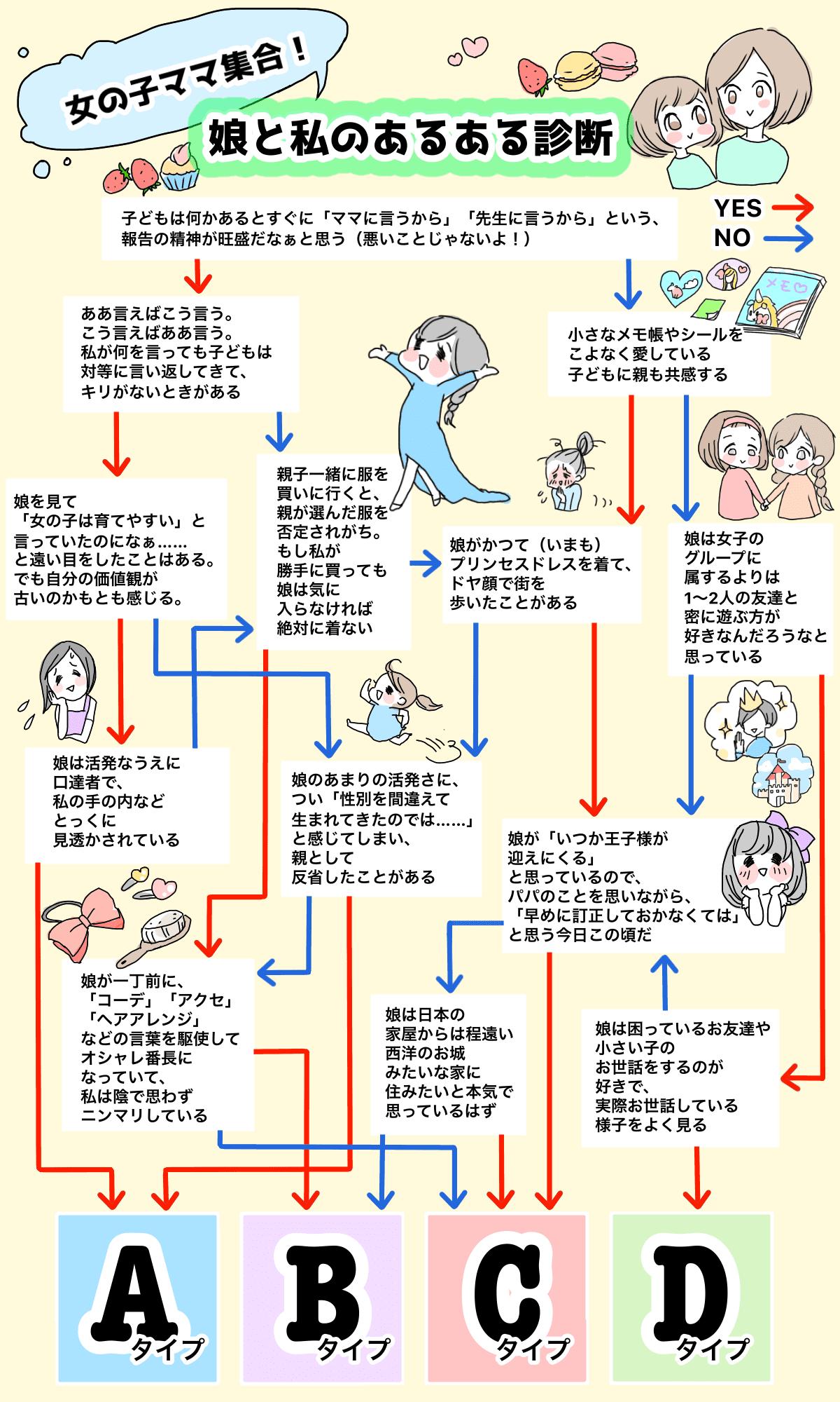 訂正版_女の子チャート