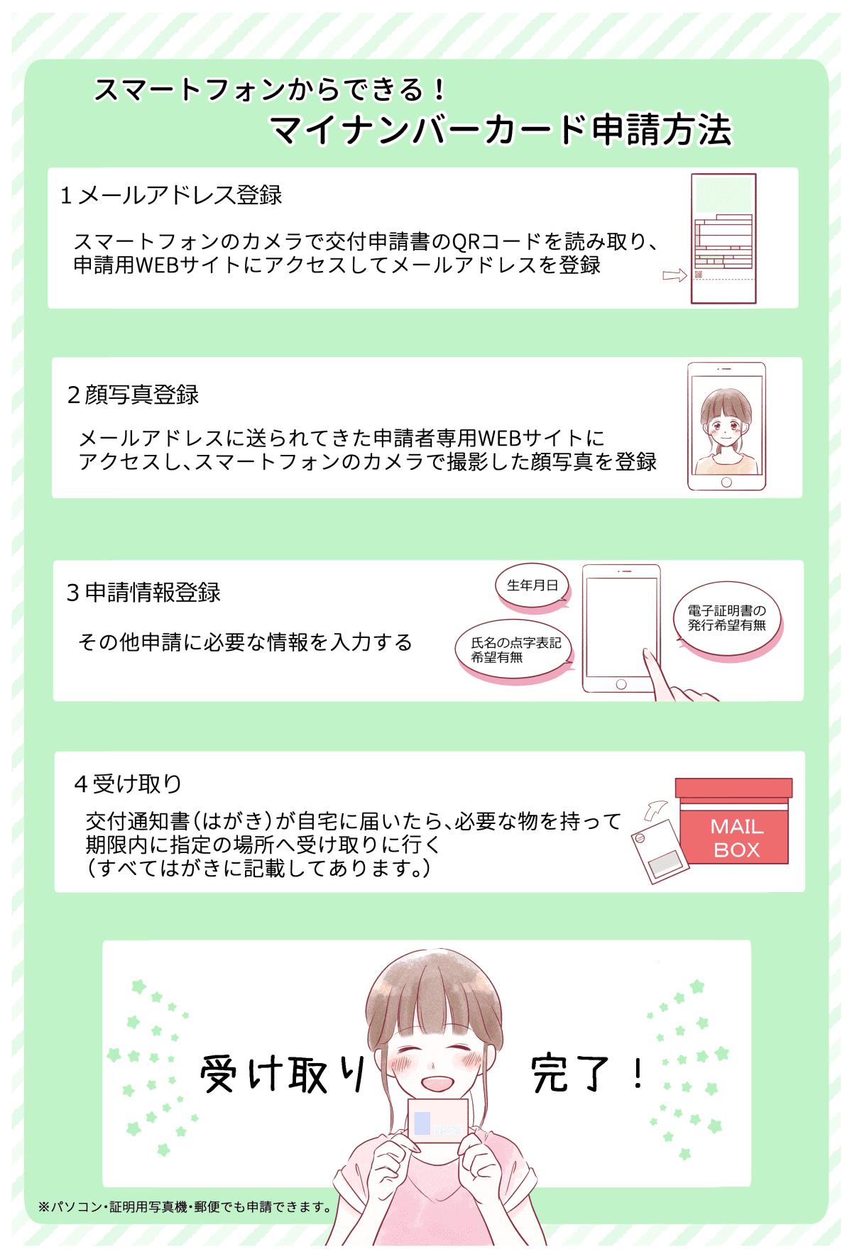 マイナンバーカード5(1)