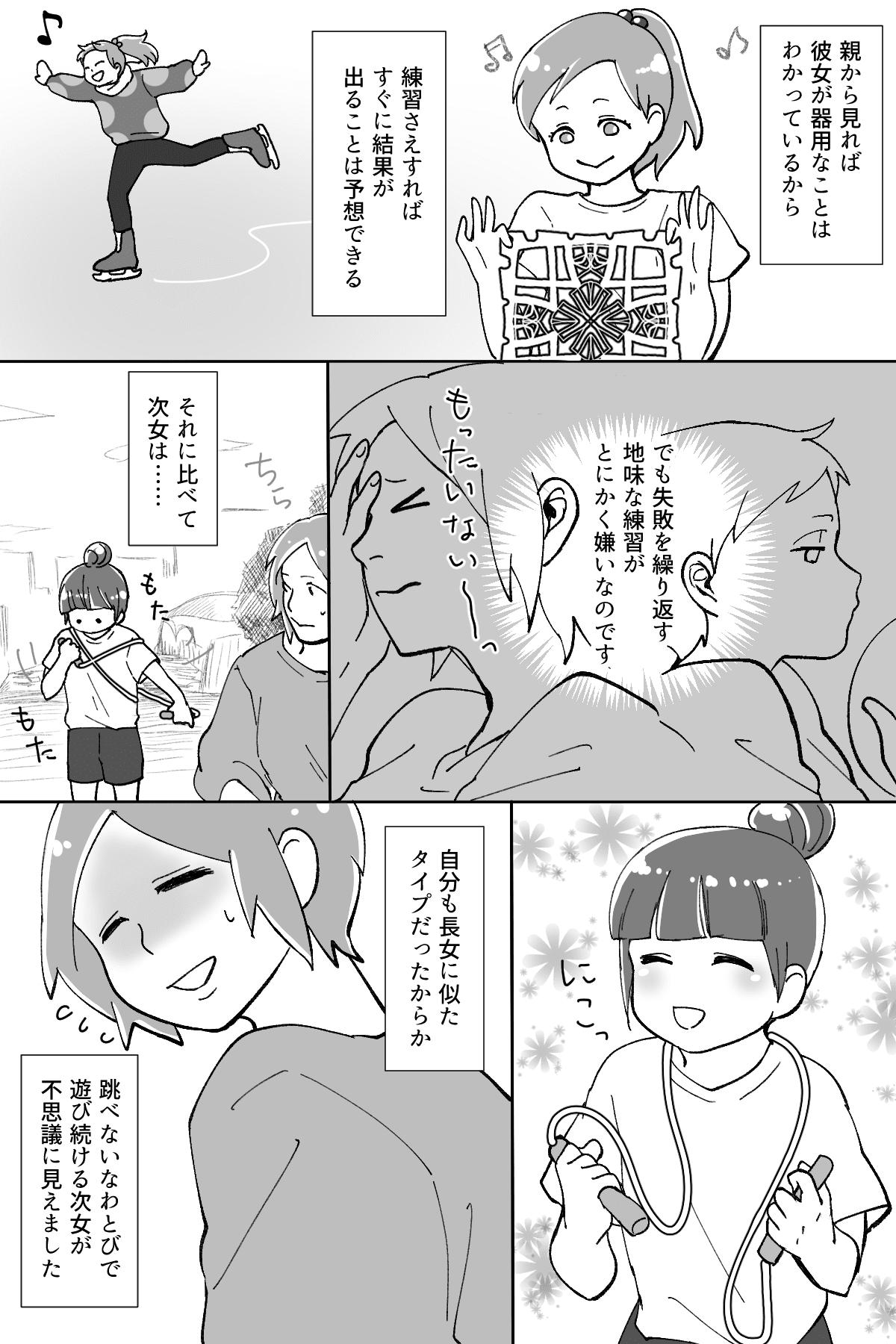 【前編】才能VS努力!?