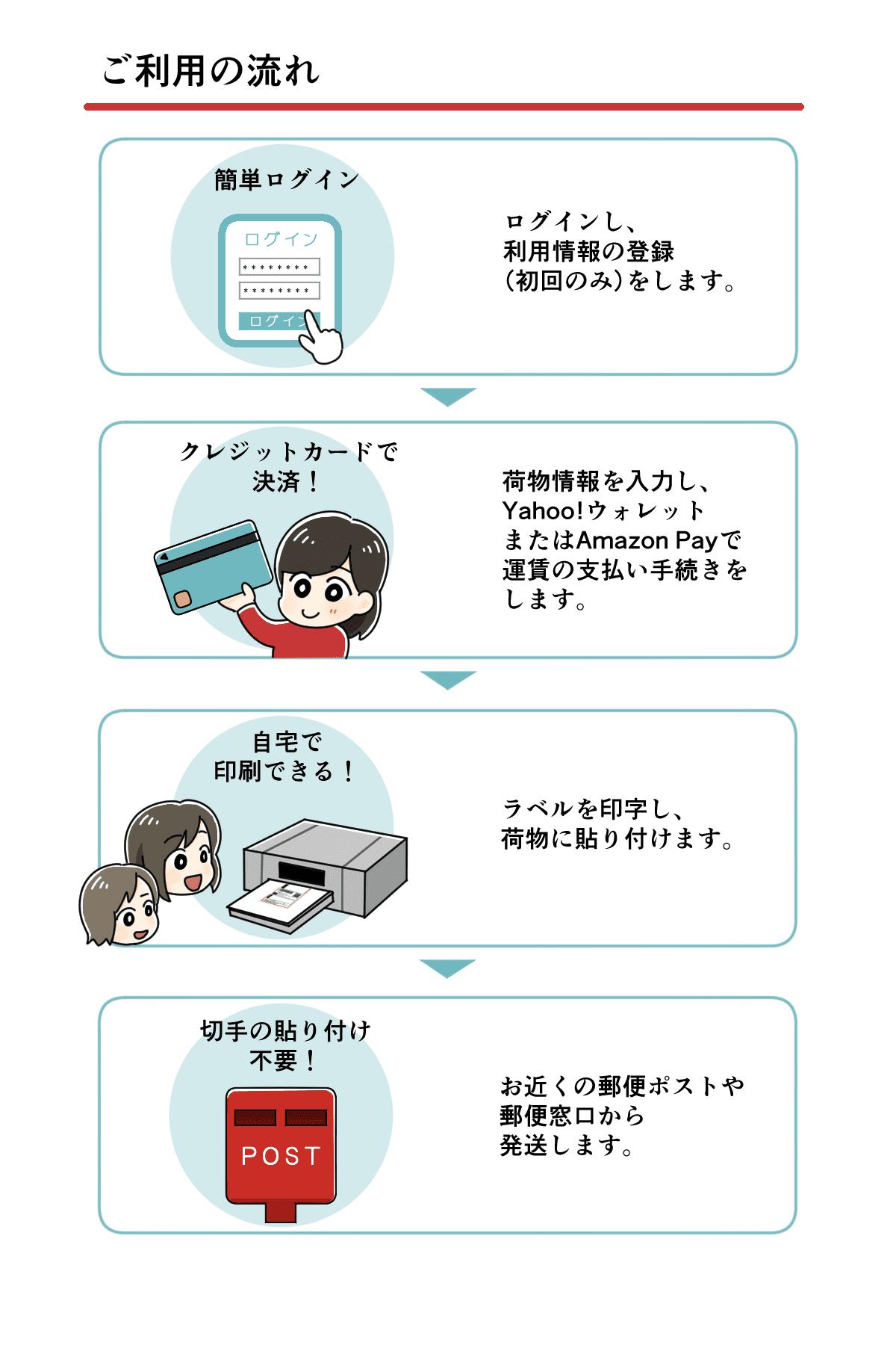 クリックポスト_イラスト_着彩_2