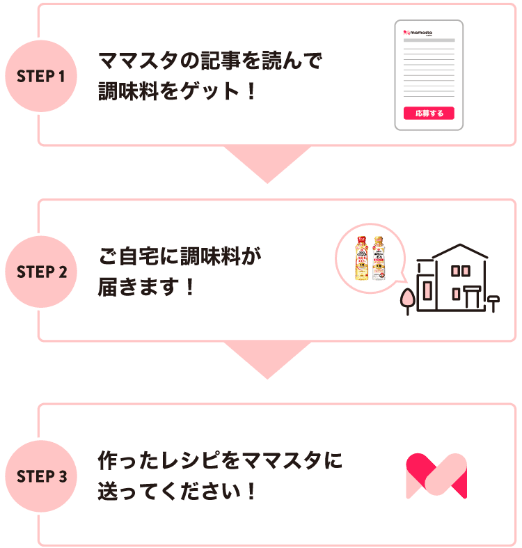 step_20210329
