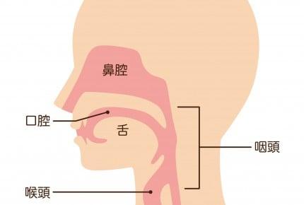 月9「ラブソング」の主人公も!吃音症の克服方法は?